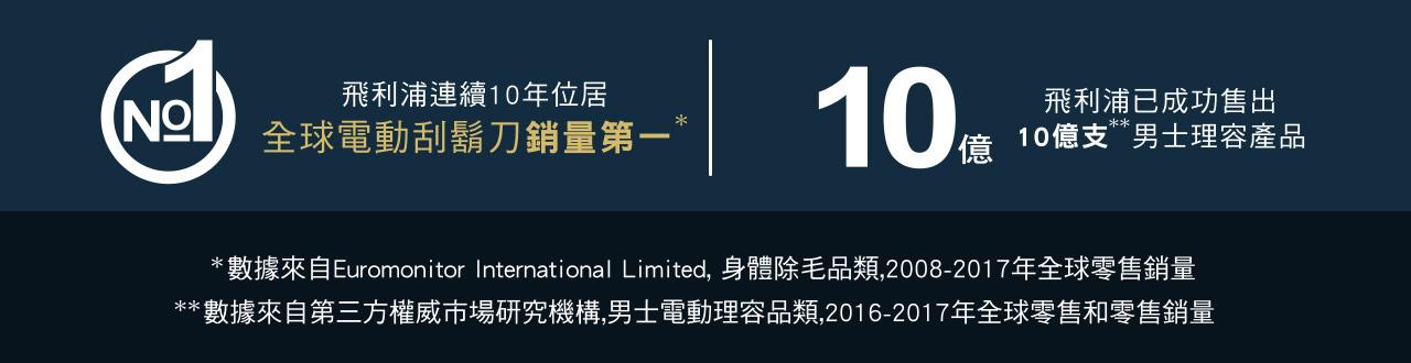 NO1/10億支-1