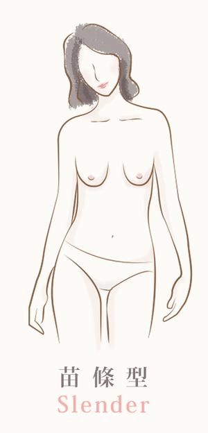 四種胸型示意圖-1