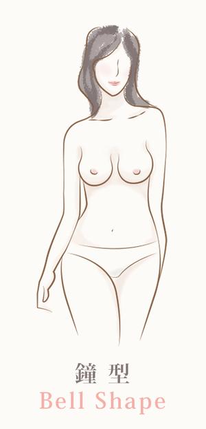 四種胸型示意圖-3