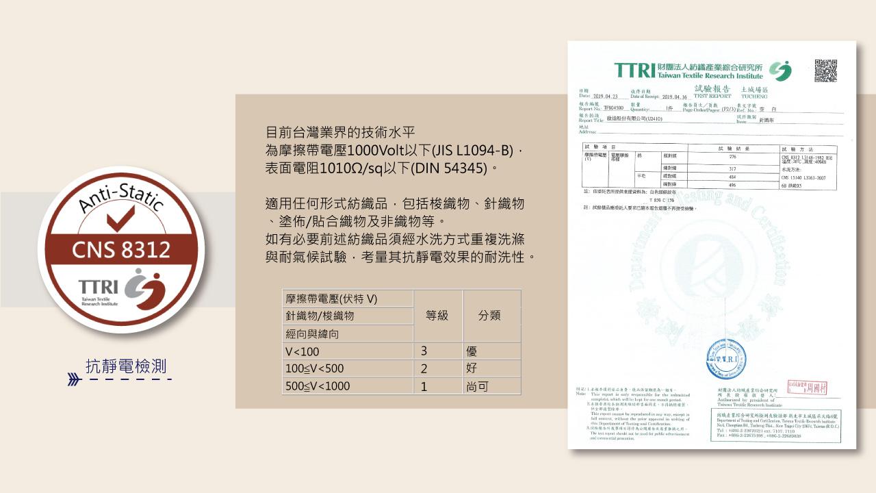 抗靜電檢測-1
