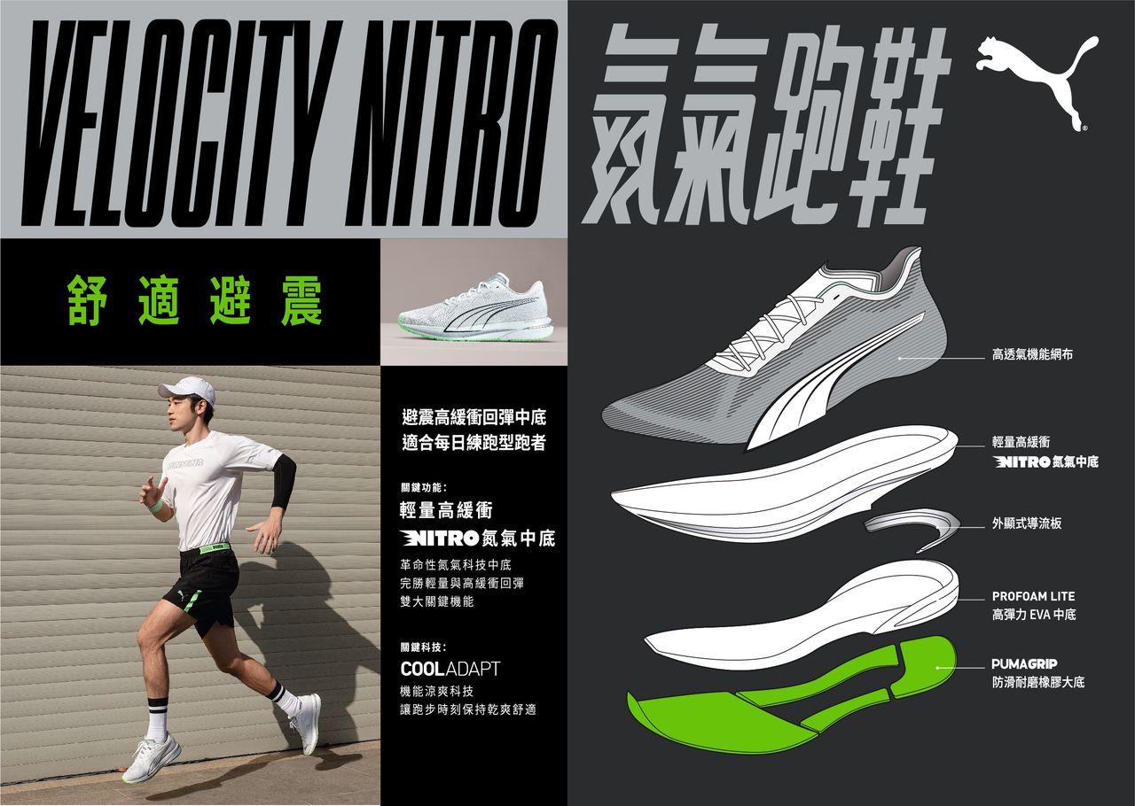 Velocity Cool說明-1