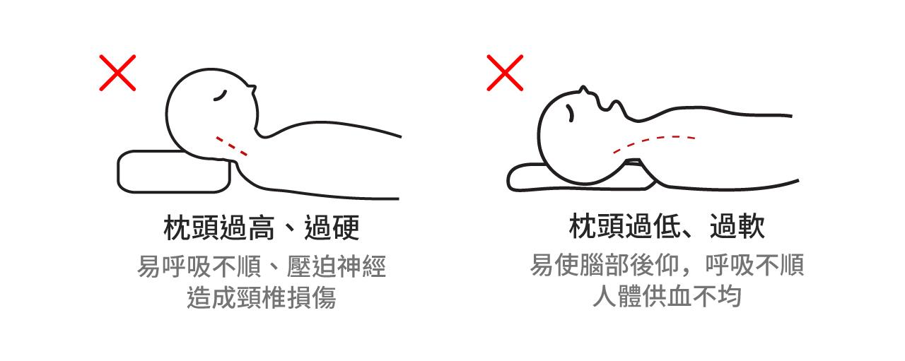 人的一生有1/3的時間在枕頭上休息,如果你的枕頭睡錯了...-1
